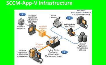 Системы виртуализации приложений