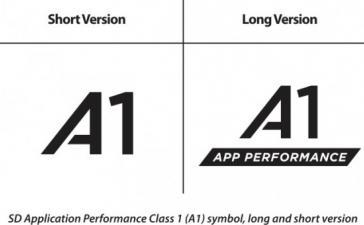Быстрые microSD карты получат символ A1