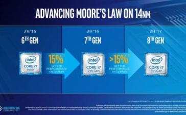 Intel подтвердила выпуск процессоров Coffee Lake во второй половине года