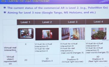 Samsung готовит пару новых шлемов виртуальной реальности