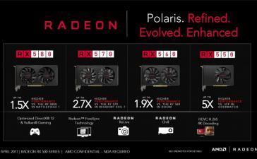 AMD представила серию недорогих видеокарт Radeon RX 500