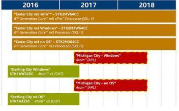 Intel готовит микро-ПК Compute Stick на процессорах Apollo Lake