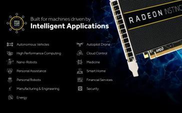 AMD анонсировала серию Radeon Instinct и показала первый ускорителей на базе Vega