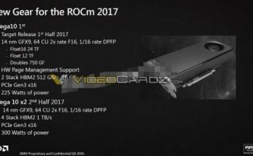 Появилась информация о GPU AMD Vega 10 и AMD Vega 20