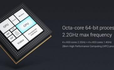 Xiaomi представила свой первый фирменный процессор Surge S1