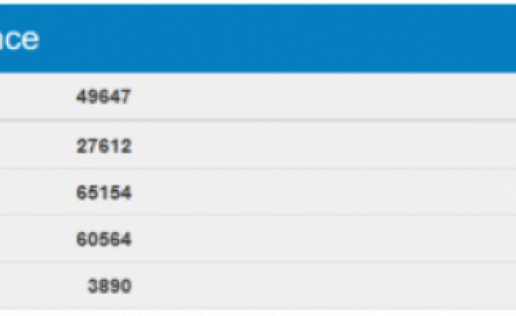 Intel Xeon E5-2699 v5 показал впечатляющие результаты в тесте Geekbench